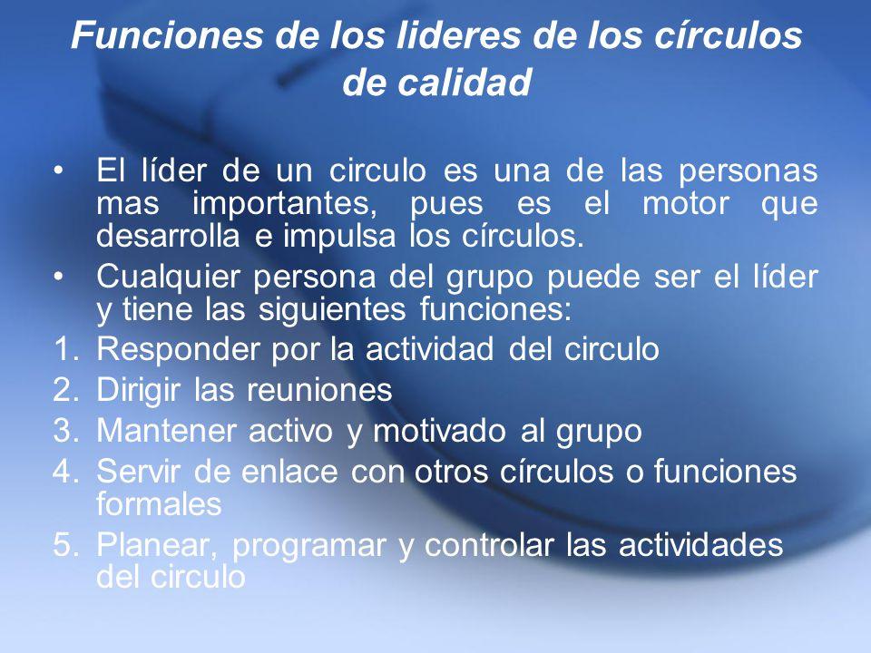 Funciones de los lideres de los círculos de calidad El líder de un circulo es una de las personas mas importantes, pues es el motor que desarrolla e i