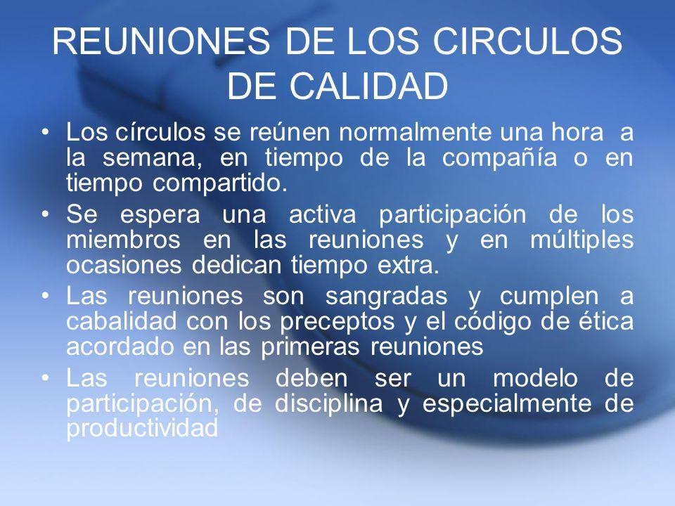 REUNIONES DE LOS CIRCULOS DE CALIDAD Los círculos se reúnen normalmente una hora a la semana, en tiempo de la compañía o en tiempo compartido. Se espe