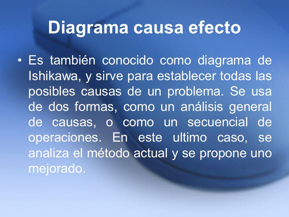 Diagrama causa efecto Es también conocido como diagrama de Ishikawa, y sirve para establecer todas las posibles causas de un problema. Se usa de dos f