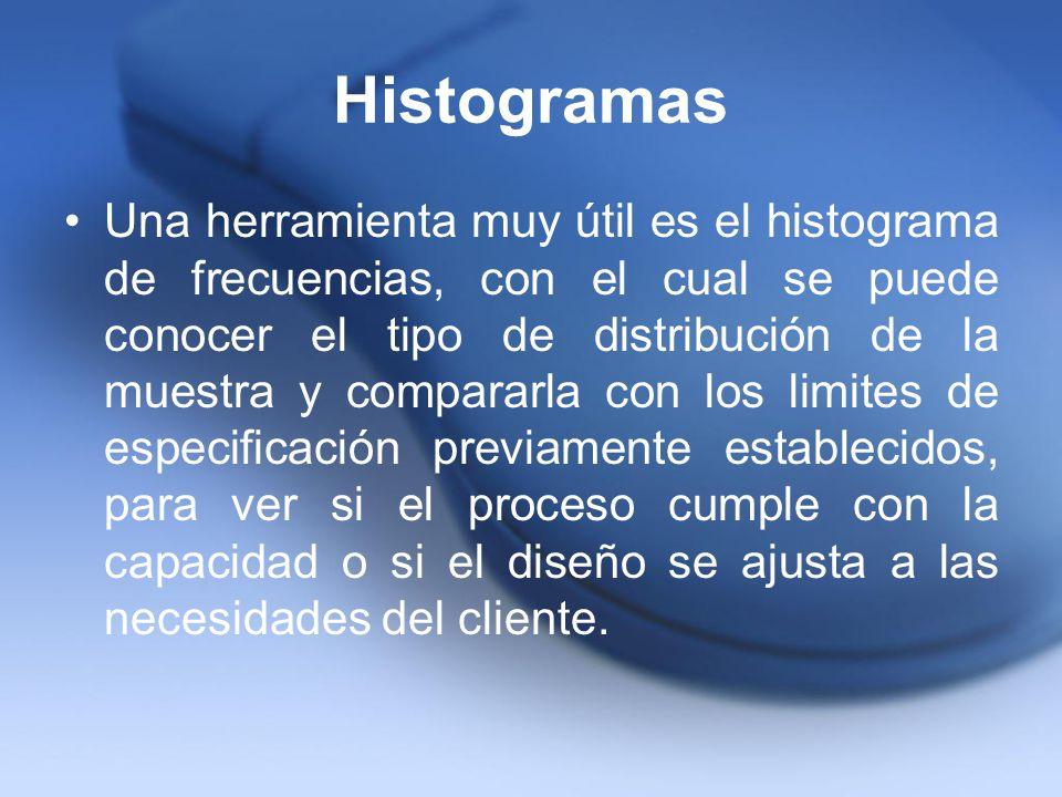 Histogramas Una herramienta muy útil es el histograma de frecuencias, con el cual se puede conocer el tipo de distribución de la muestra y compararla