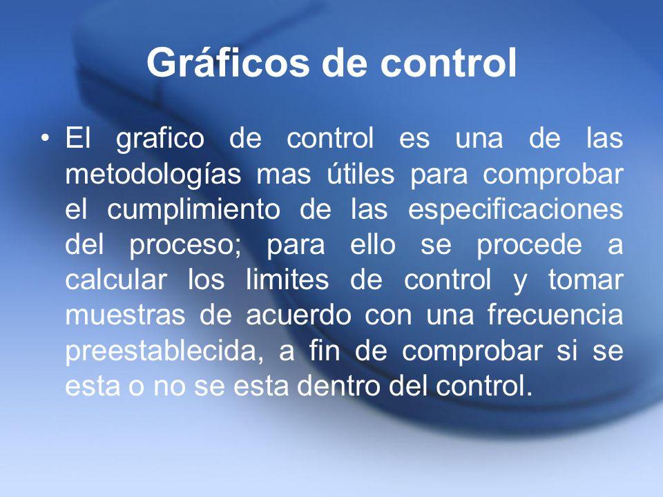 Gráficos de control El grafico de control es una de las metodologías mas útiles para comprobar el cumplimiento de las especificaciones del proceso; pa