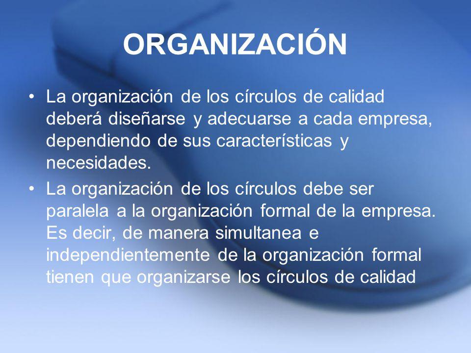 ORGANIZACIÓN La organización de los círculos de calidad deberá diseñarse y adecuarse a cada empresa, dependiendo de sus características y necesidades.