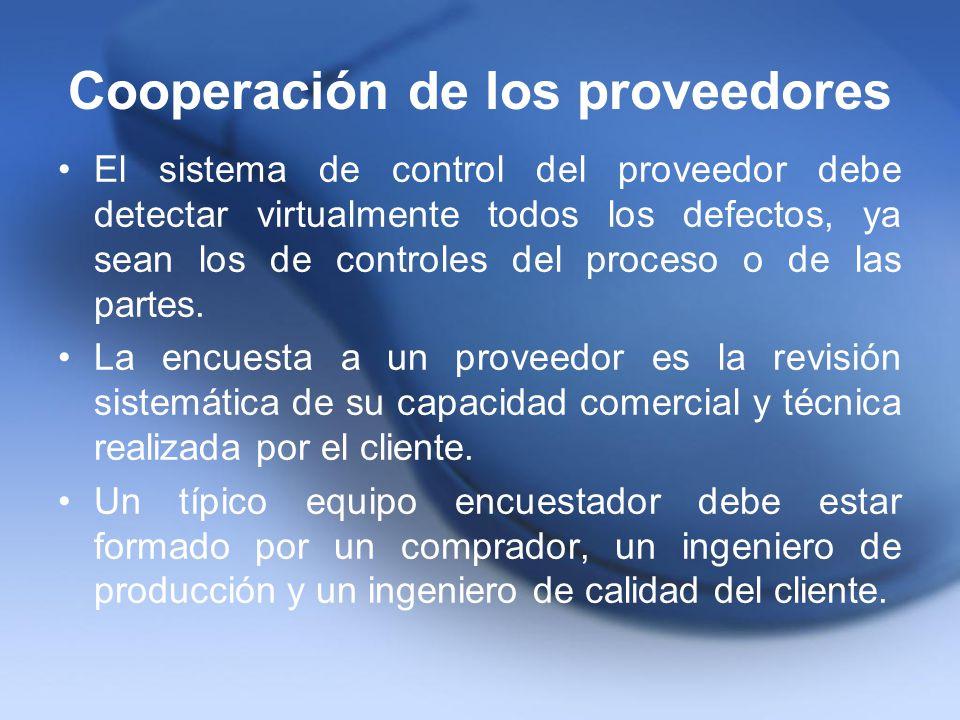 Cooperación de los proveedores El sistema de control del proveedor debe detectar virtualmente todos los defectos, ya sean los de controles del proceso