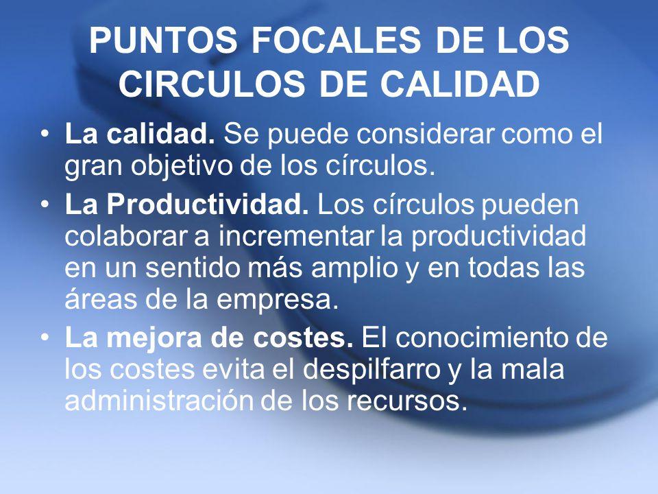 PUNTOS FOCALES DE LOS CIRCULOS DE CALIDAD La calidad. Se puede considerar como el gran objetivo de los círculos. La Productividad. Los círculos pueden