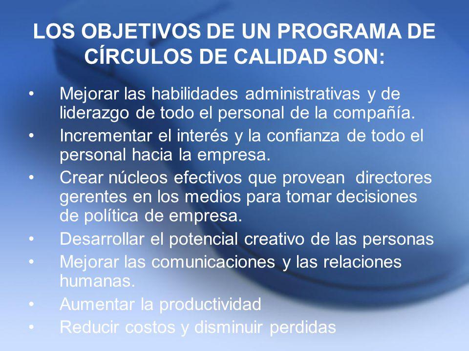 LOS OBJETIVOS DE UN PROGRAMA DE CÍRCULOS DE CALIDAD SON: Mejorar las habilidades administrativas y de liderazgo de todo el personal de la compañía. In