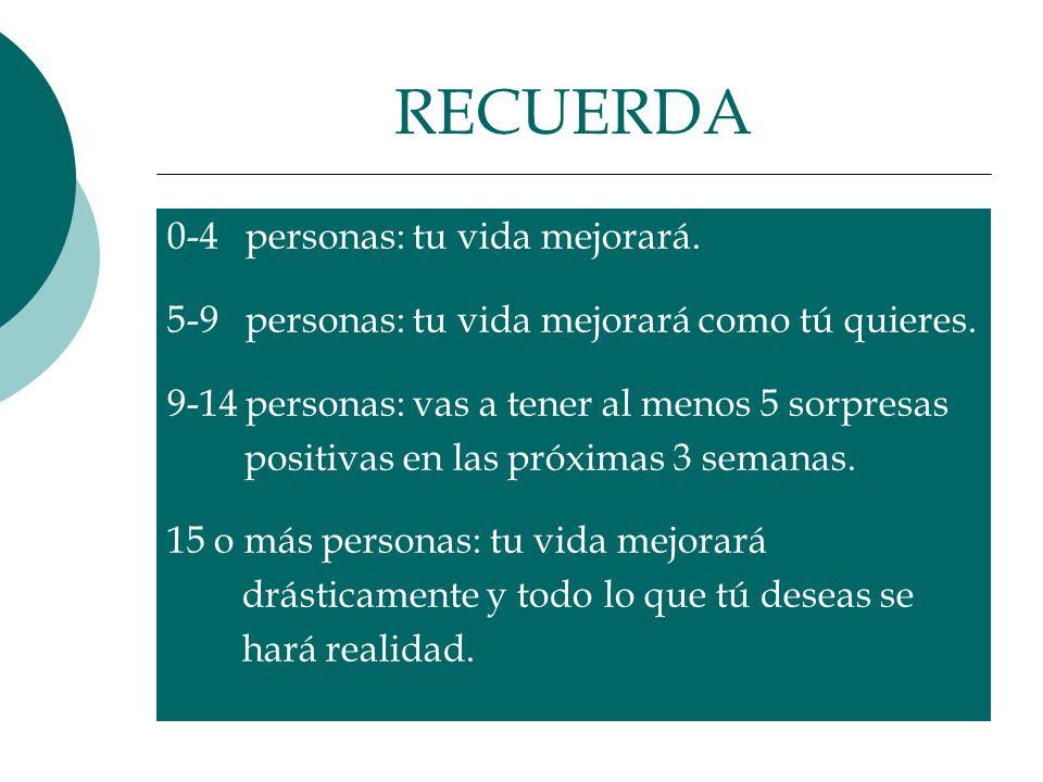 RECUERDA 0-4 personas: tu vida mejorará. 5-9 personas: tu vida mejorará como tú quieres. 9-14 personas: vas a tener al menos 5 sorpresas positivas en
