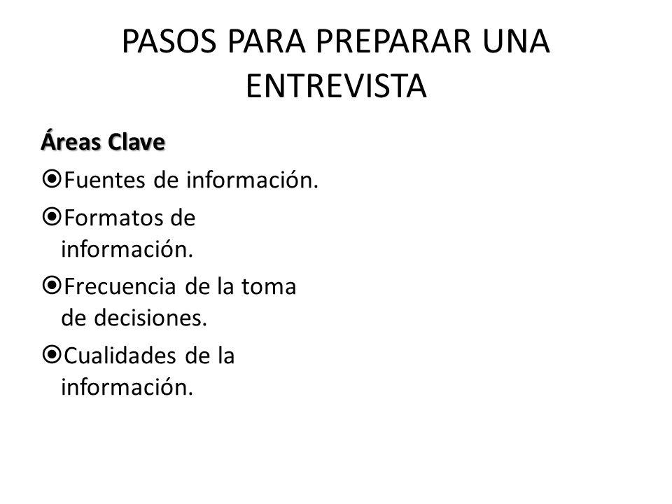 PASOS PARA PREPARAR UNA ENTREVISTA Áreas Clave Fuentes de información.