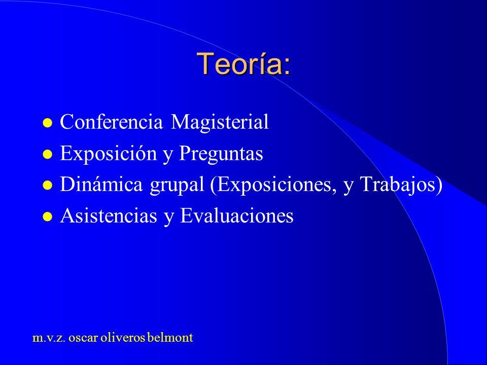 m.v.z. oscar oliveros belmont Teoría: l Conferencia Magisterial l Exposición y Preguntas l Dinámica grupal (Exposiciones, y Trabajos) l Asistencias y