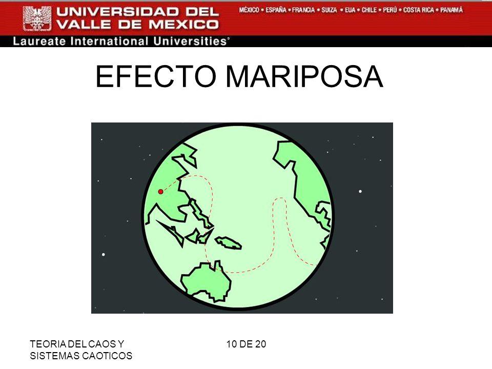TEORIA DEL CAOS Y SISTEMAS CAOTICOS 10 DE 20 EFECTO MARIPOSA
