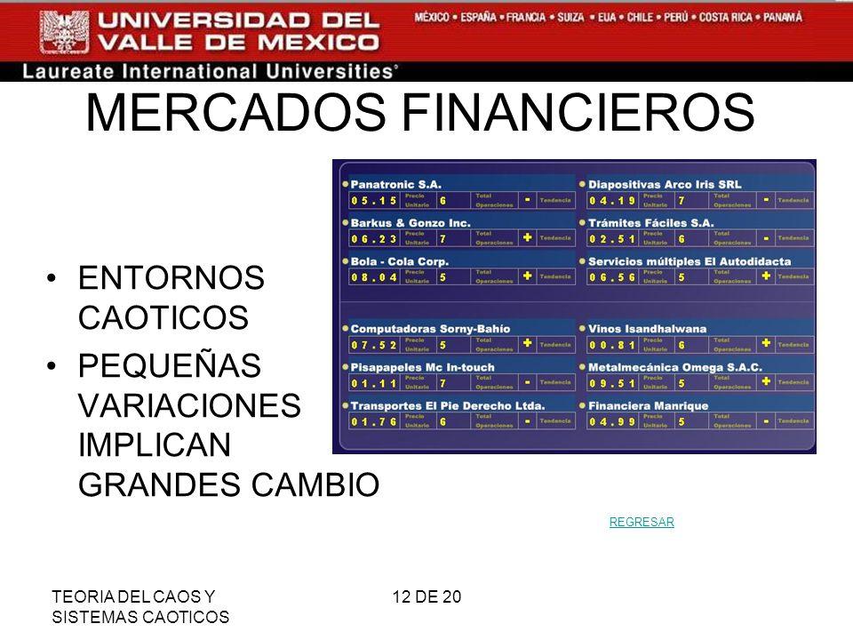 TEORIA DEL CAOS Y SISTEMAS CAOTICOS 12 DE 20 MERCADOS FINANCIEROS ENTORNOS CAOTICOS PEQUEÑAS VARIACIONES IMPLICAN GRANDES CAMBIO REGRESAR