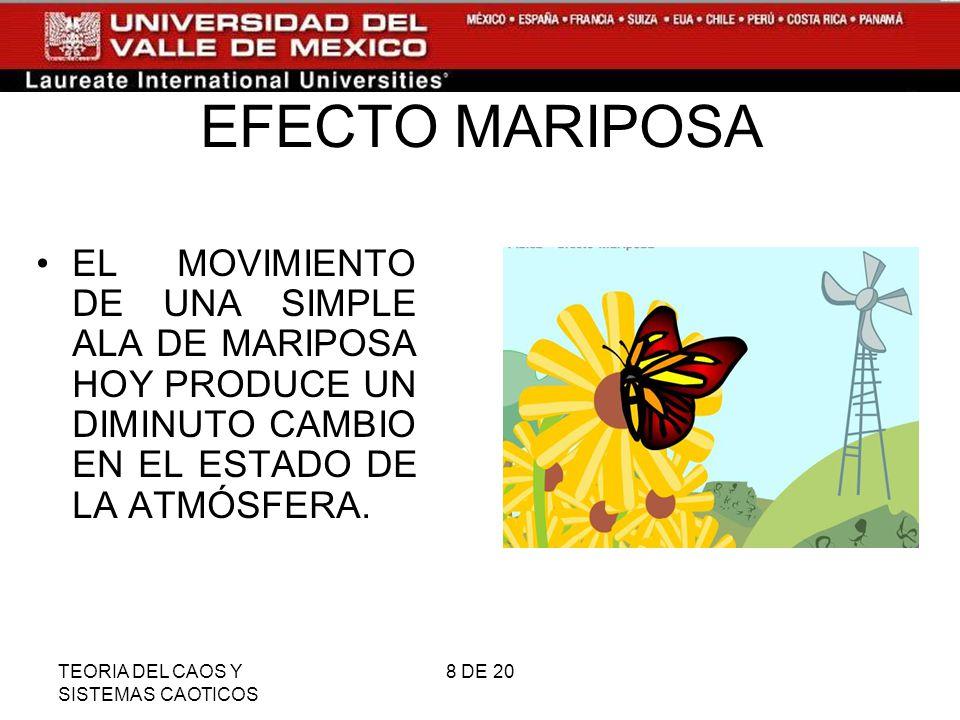TEORIA DEL CAOS Y SISTEMAS CAOTICOS 9 DE 20 EFECTO MARIPOSA