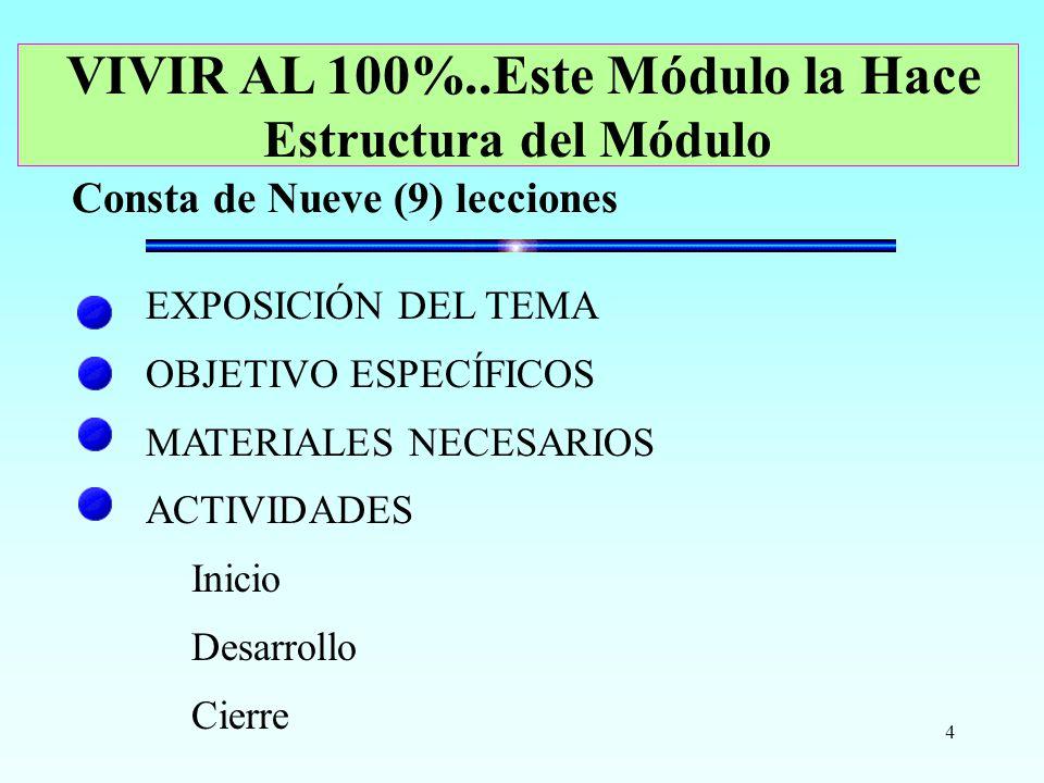 4 EXPOSICIÓN DEL TEMA OBJETIVO ESPECÍFICOS MATERIALES NECESARIOS ACTIVIDADES Inicio Desarrollo Cierre Consta de Nueve (9) lecciones VIVIR AL 100%..Est