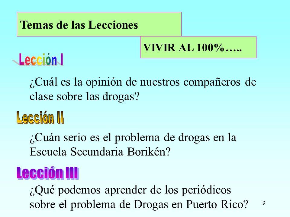 9 ¿Cuál es la opinión de nuestros compañeros de clase sobre las drogas? VIVIR AL 100%….. ¿Cuán serio es el problema de drogas en la Escuela Secundaria