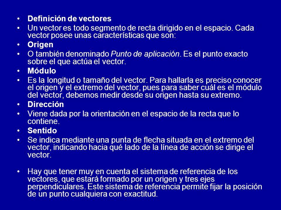 Definición de vectores Un vector es todo segmento de recta dirigido en el espacio.