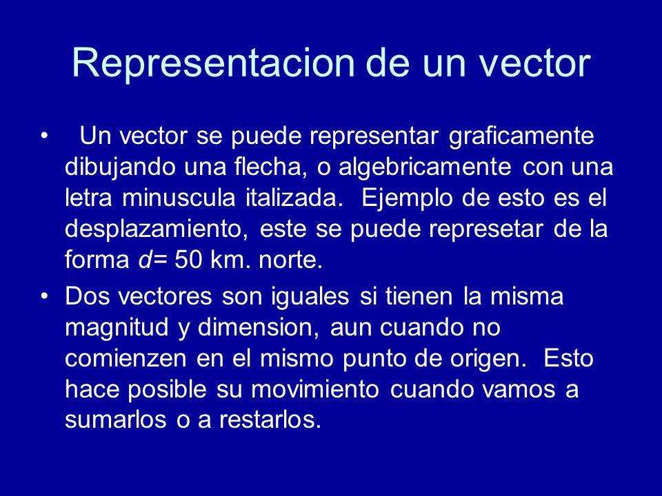 Representacion de un vector Un vector se puede representar graficamente dibujando una flecha, o algebricamente con una letra minuscula italizada.