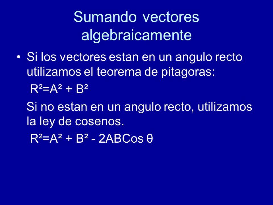 Sumando vectores algebraicamente Si los vectores estan en un angulo recto utilizamos el teorema de pitagoras: R²=A² + B² Si no estan en un angulo recto, utilizamos la ley de cosenos.
