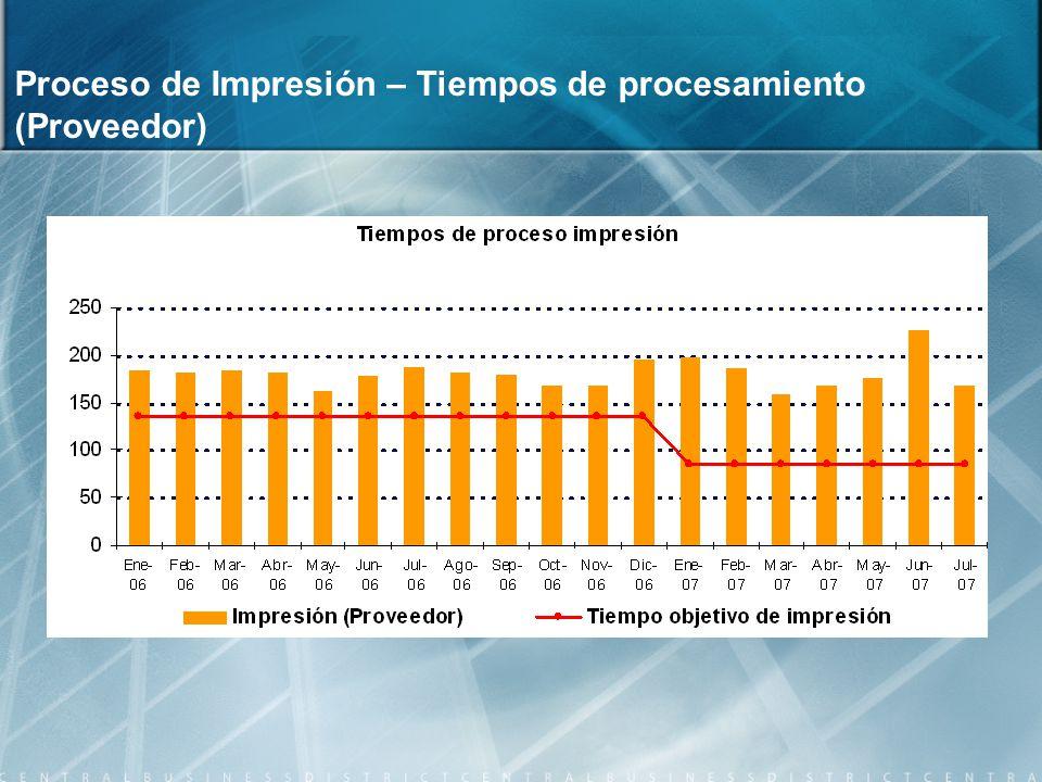 Proceso de Impresión – Tiempos de procesamiento (Proveedor)