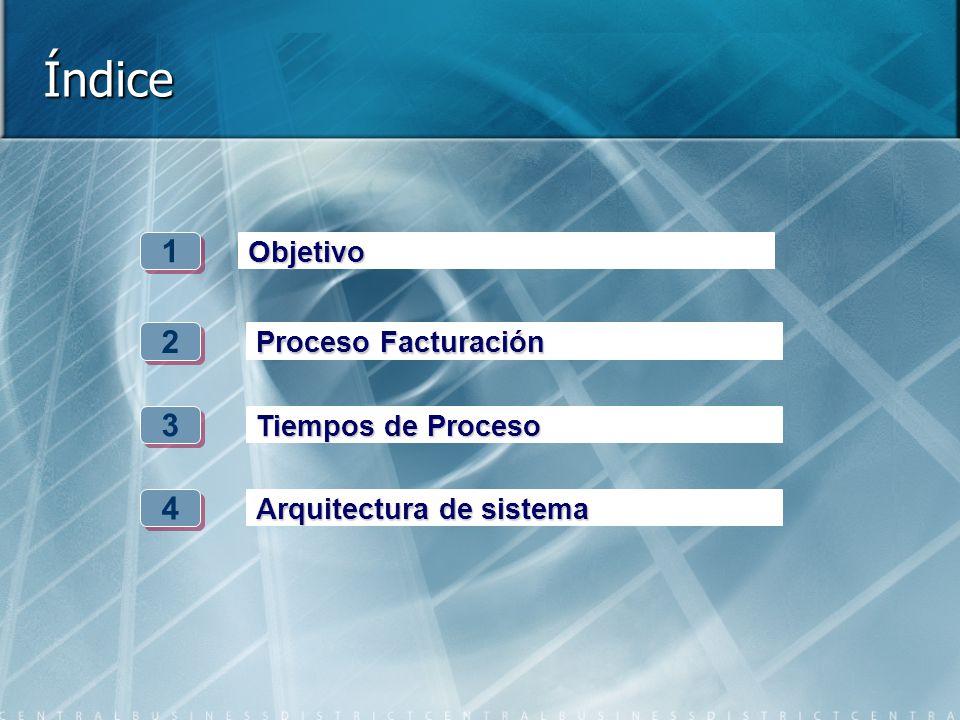 Índice Objetivo 1 1 Proceso Facturación 2 2 Tiempos de Proceso 3 3 Arquitectura de sistema 4 4