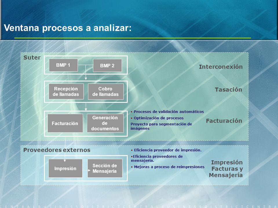 Ventana procesos a analizar: Facturación Generación de documentos Tasación Impresión Facturas y Mensajería Interconexión Cobro de llamadas BMP 1 Recep