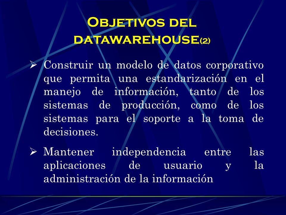 Objetivos del datawarehouse (1) Proteger los sistemas de producción del acceso indiscriminado de usuarios, que podrían afectar el rendimiento de esos sistemas.