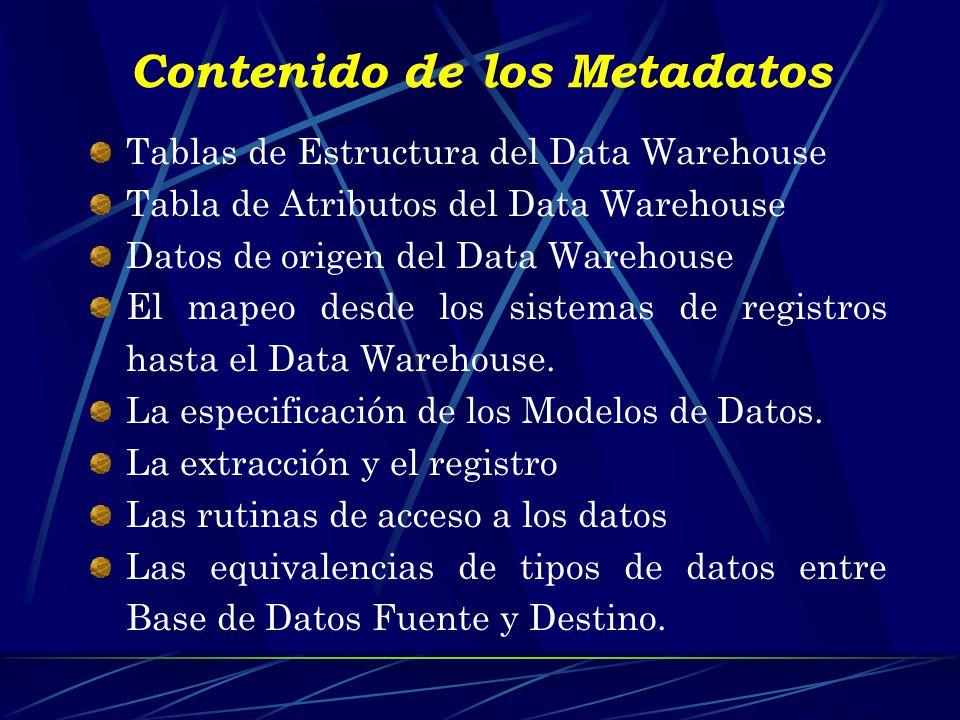 Datos acerca de los datos.