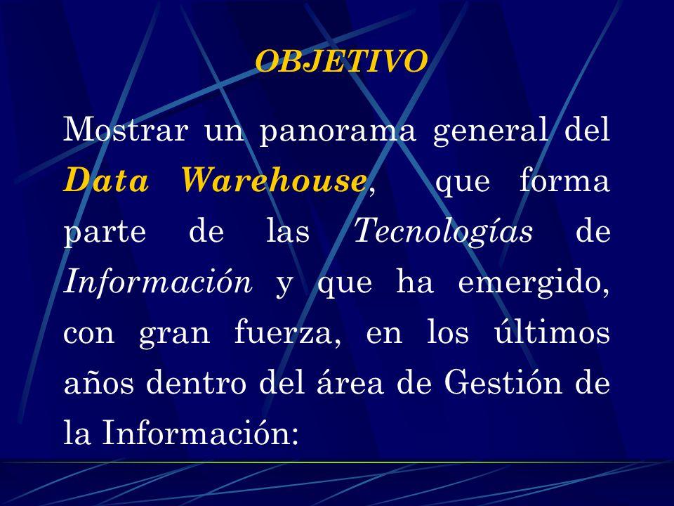 Jesús Angel Ovando División de Estudios de Posgrado Instituto Tecnológico de Orizaba