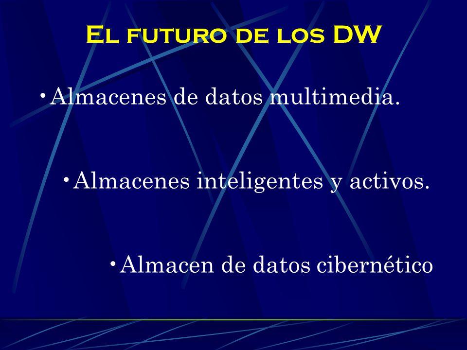 Aplicaciones que se necesitan construir: Programas que creen y modifiquen las bases de datos para el DW.