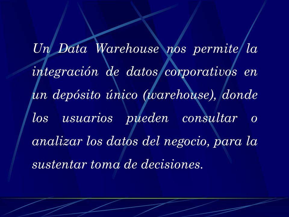 ¿Por qué Data Warehouse ? ISLAS DE INFORMACIÓN INFORMACIÓN PARA LA TOMA DE DECISISONES