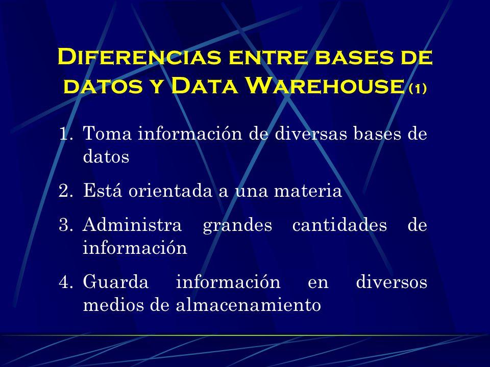 Un Data Warehouse (proceso de almacén de datos) es una colección integrada de información corporativa, orientada a temas específicos, variantes en el tiempo y no volátiles, diseñada para dar soporte eficiente a los mandos altos en su proceso de toma de decisiones.