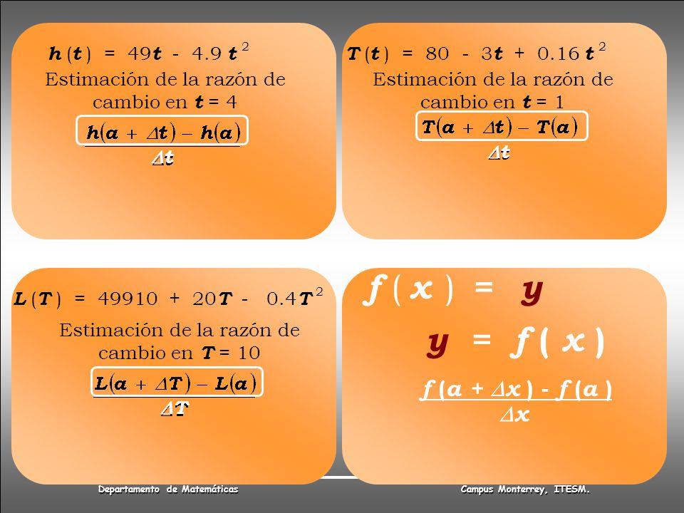 Haga clic para modificar el estilo de título del patrón Haga clic para modificar el estilo de texto del patrón Segundo nivel Tercer nivel Cuarto nivel Quinto nivel MA-815 Patricia Salinas Haga clic para modificar el estilo de título del patrón Haga clic para modificar el estilo de texto del patrón Segundo nivel Tercer nivel Cuarto nivel Quinto nivel MA-815 Patricia Salinas Matemáticas Remediales MA00801 Departamento de Matemáticas Campus Monterrey Campus Monterrey Departamento de Matemáticas Campus Monterrey, ITESM.