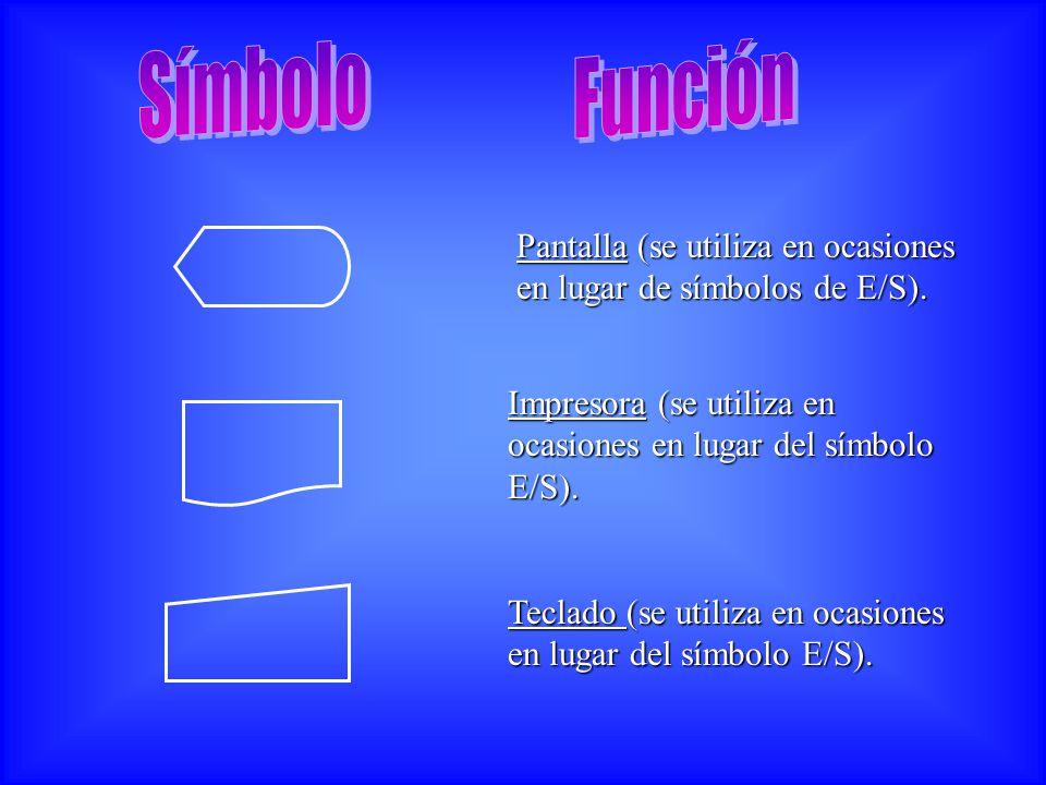 Pantalla (se utiliza en ocasiones en lugar de símbolos de E/S). Impresora (se utiliza en ocasiones en lugar del símbolo E/S). Teclado (se utiliza en o