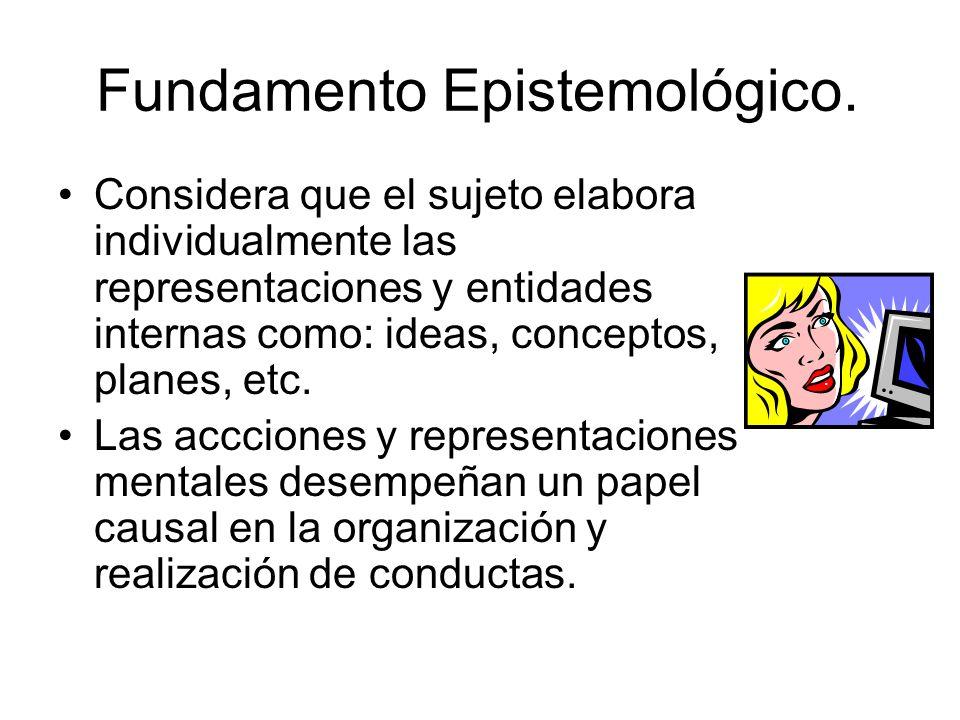 Fundamento Epistemológico. Considera que el sujeto elabora individualmente las representaciones y entidades internas como: ideas, conceptos, planes, e