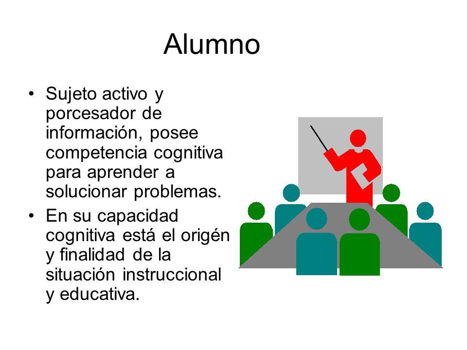 Alumno Sujeto activo y porcesador de información, posee competencia cognitiva para aprender a solucionar problemas. En su capacidad cognitiva está el