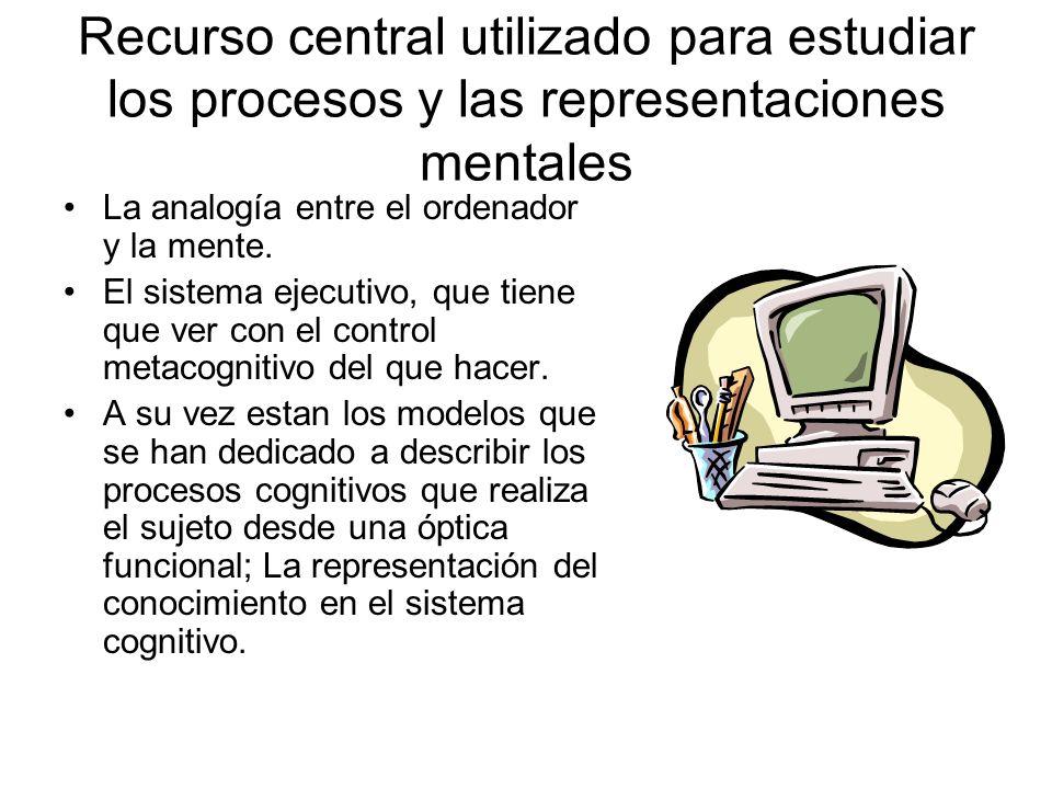 Recurso central utilizado para estudiar los procesos y las representaciones mentales La analogía entre el ordenador y la mente. El sistema ejecutivo,