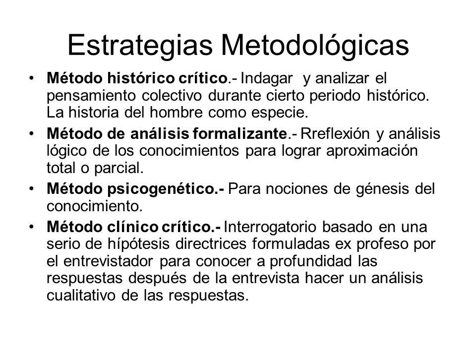 Estrategias Metodológicas Método histórico crítico.- Indagar y analizar el pensamiento colectivo durante cierto periodo histórico. La historia del hom