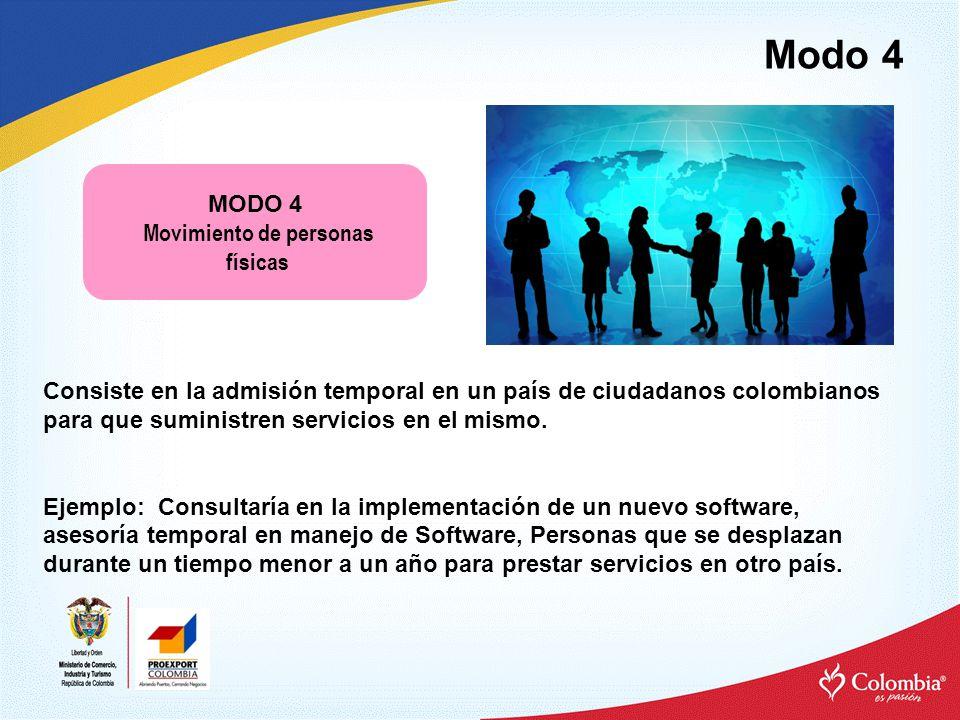 Modo 4 Consiste en la admisión temporal en un país de ciudadanos colombianos para que suministren servicios en el mismo.