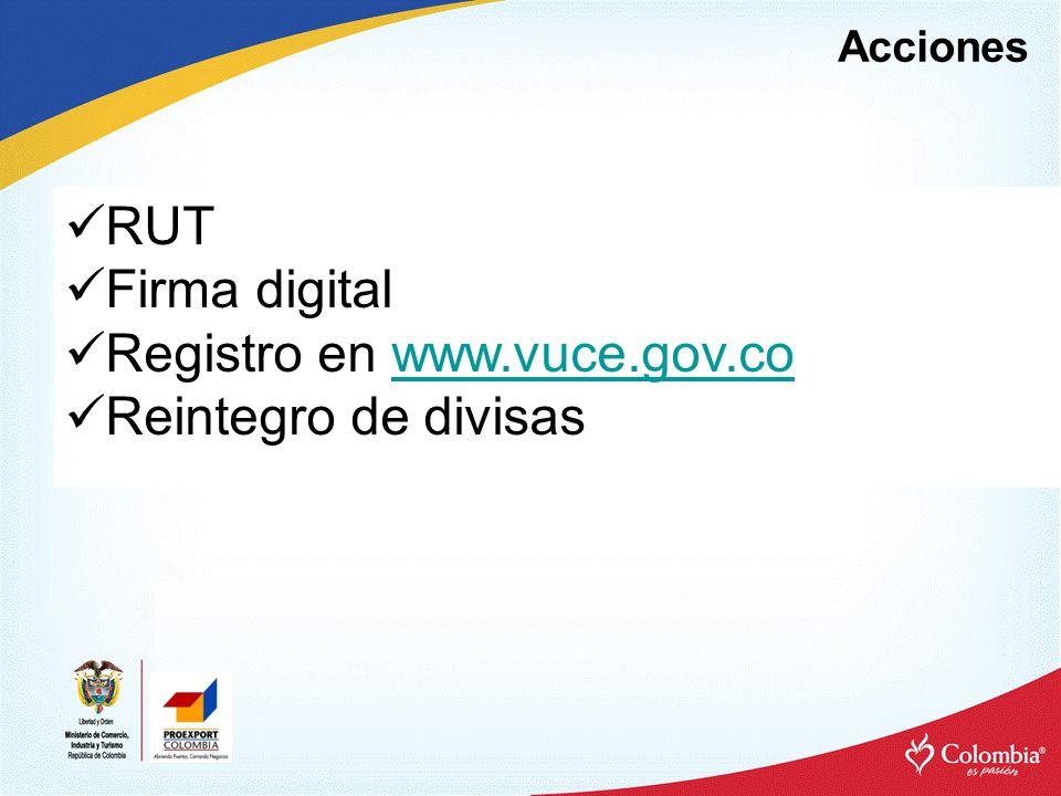 Acciones RUT Firma digital Registro en www.vuce.gov.cowww.vuce.gov.co Reintegro de divisas