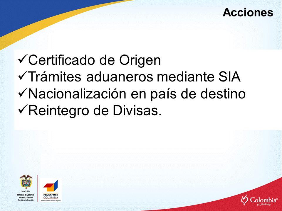 Acciones Certificado de Origen Trámites aduaneros mediante SIA Nacionalización en país de destino Reintegro de Divisas.