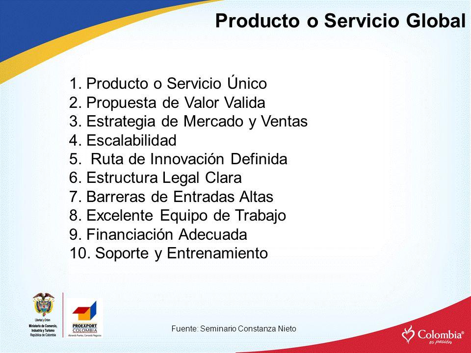 Producto o Servicio Global 1.Producto o Servicio Único 2.
