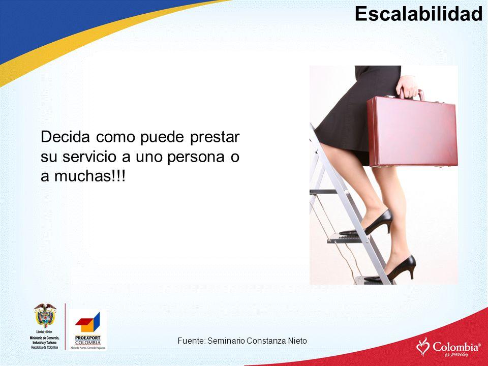 Escalabilidad Fuente: Seminario Constanza Nieto Decida como puede prestar su servicio a uno persona o a muchas!!!
