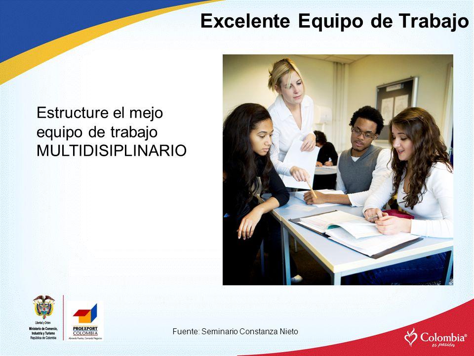 Excelente Equipo de Trabajo Fuente: Seminario Constanza Nieto Estructure el mejo equipo de trabajo MULTIDISIPLINARIO