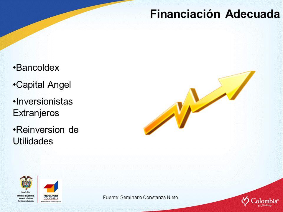 Financiación Adecuada Fuente: Seminario Constanza Nieto Bancoldex Capital Angel Inversionistas Extranjeros Reinversion de Utilidades