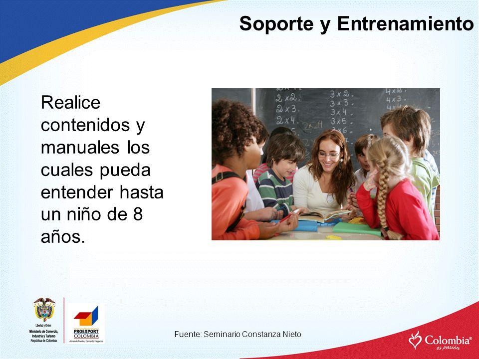 Soporte y Entrenamiento Fuente: Seminario Constanza Nieto Realice contenidos y manuales los cuales pueda entender hasta un niño de 8 años.