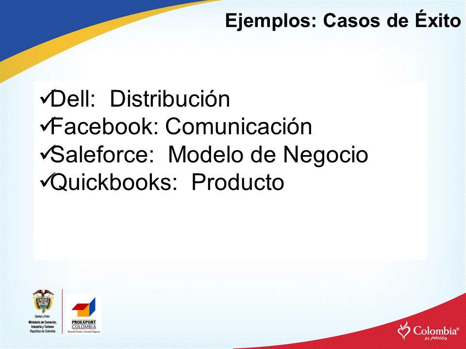 Ejemplos: Casos de Éxito Dell: Distribución Facebook: Comunicación Saleforce: Modelo de Negocio Quickbooks: Producto