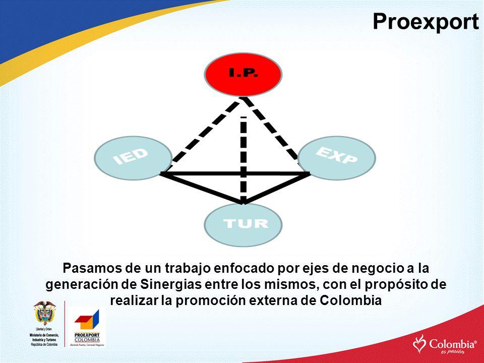 Proexport Pasamos de un trabajo enfocado por ejes de negocio a la generación de Sinergias entre los mismos, con el propósito de realizar la promoción externa de Colombia