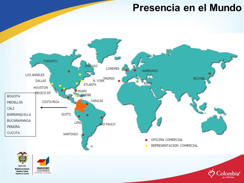 Presencia en el Mundo MIAMI MEXICO DF CARIBE CARACAS SAO PAULO QUITO LIMA SANTIAGO MADRID LONDRES HAMBURGO ROMA BEIJING BOGOTA MEDELLIN CALI BARRANQUILLA BUCARAMANGA PEREIRA CUCUTA OFICINA COMERCIAL REPRESENTACION COMERCIAL N.