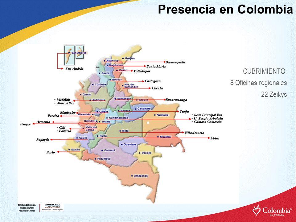 Presencia en Colombia CUBRIMIENTO: 8 Oficinas regionales 22 Zeikys