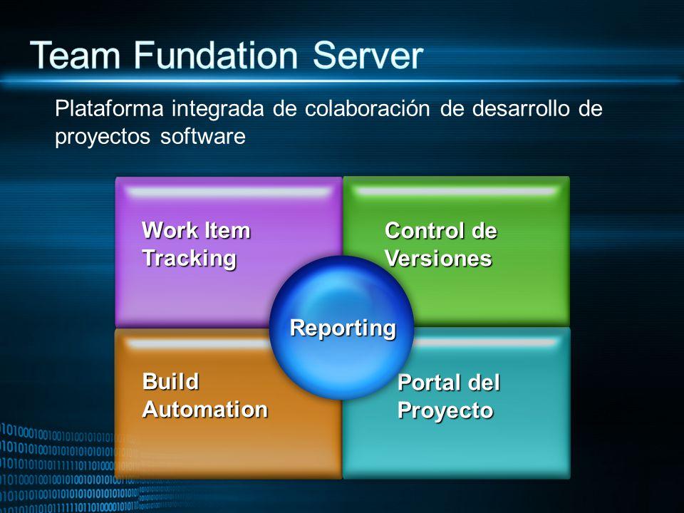 Plataforma integrada de colaboración de desarrollo de proyectos software Control de Versiones Work Item Tracking Build Automation Portal del Proyecto