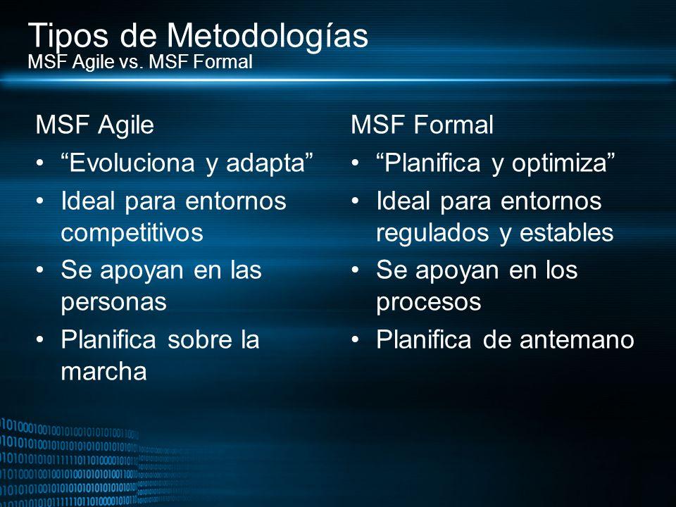 MSF Agile Evoluciona y adapta Ideal para entornos competitivos Se apoyan en las personas Planifica sobre la marcha MSF Formal Planifica y optimiza Ide