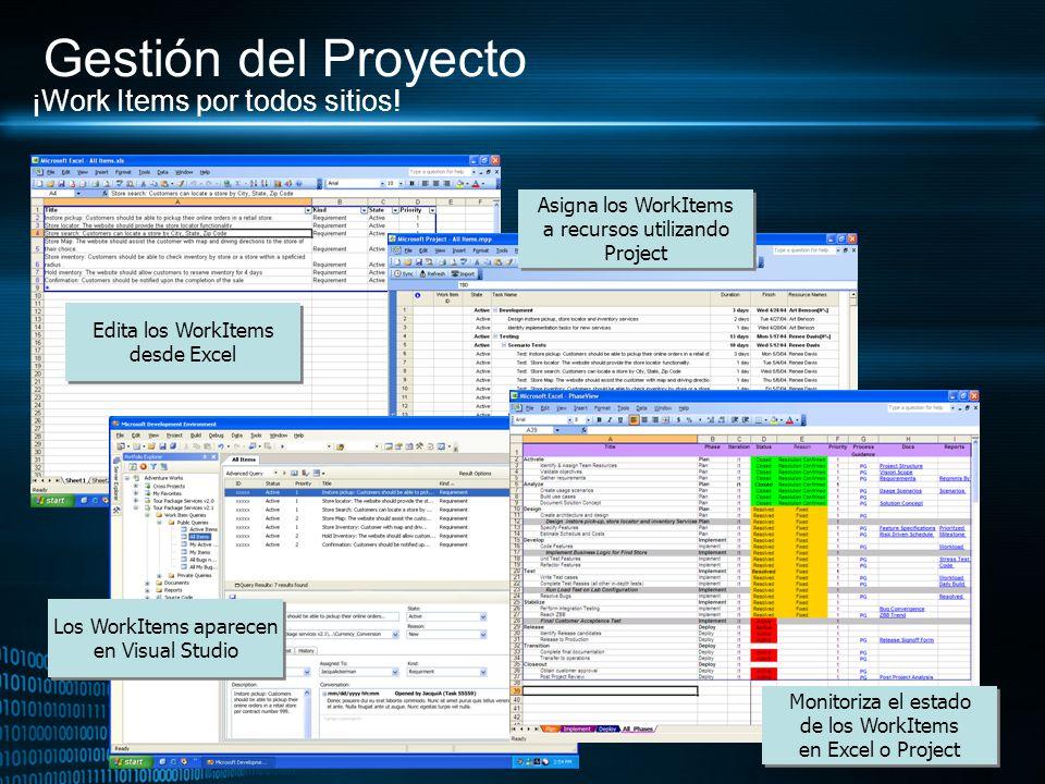 Edita los WorkItems desde Excel Los WorkItems aparecen en Visual Studio Asigna los WorkItems a recursos utilizando Project Monitoriza el estado de los